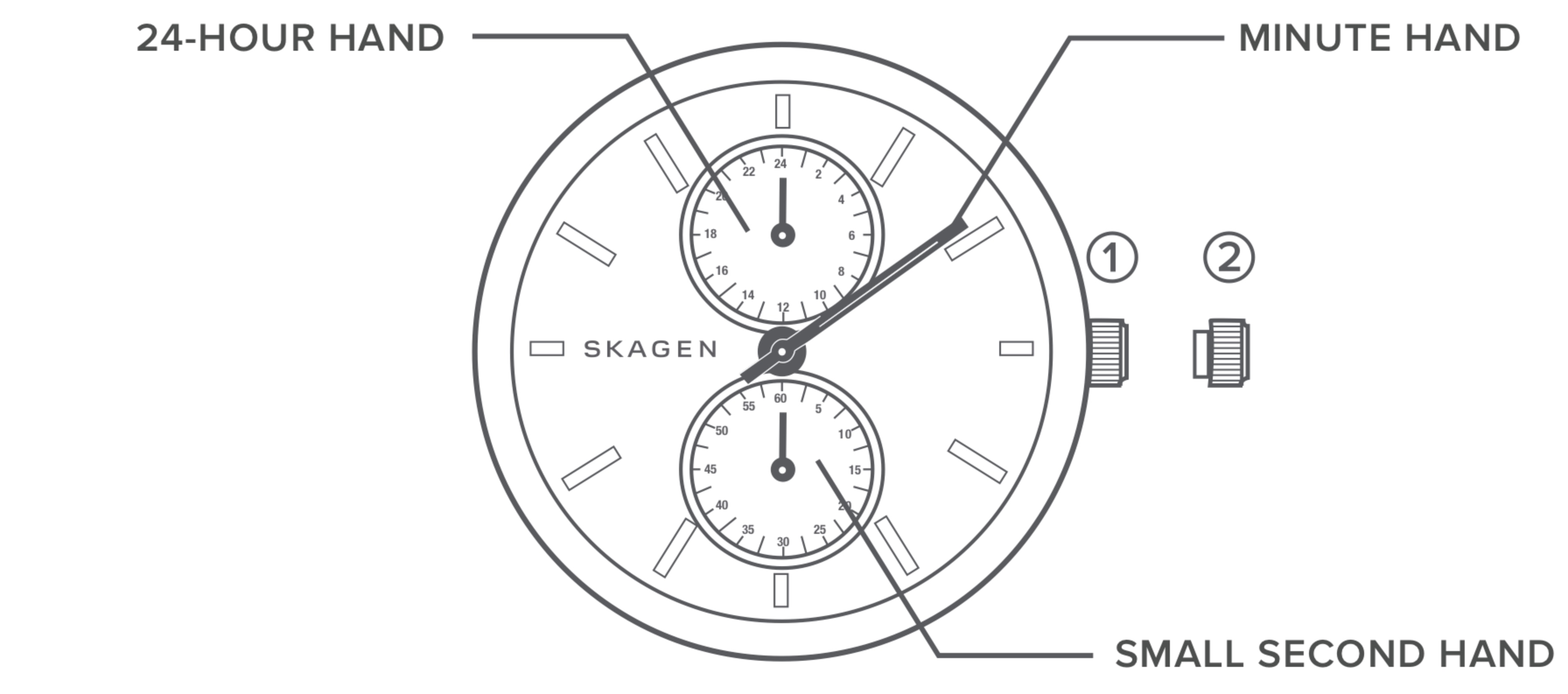 line art of a one hand watch dial, identifying the 24-hour hand, the minute hand and the small second hand.