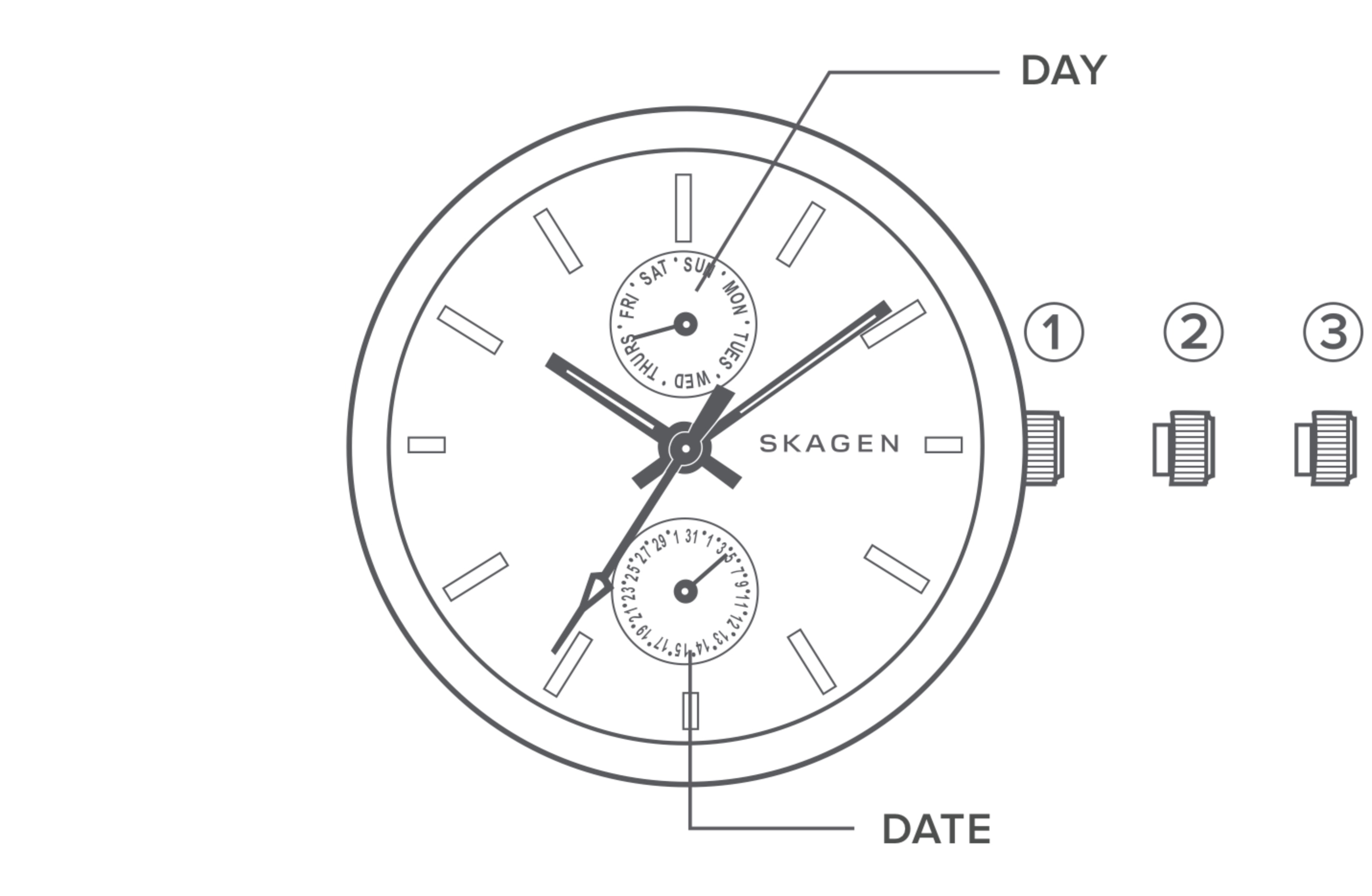 Line art of a multifunction watch dial, identifying the crown, day and date.